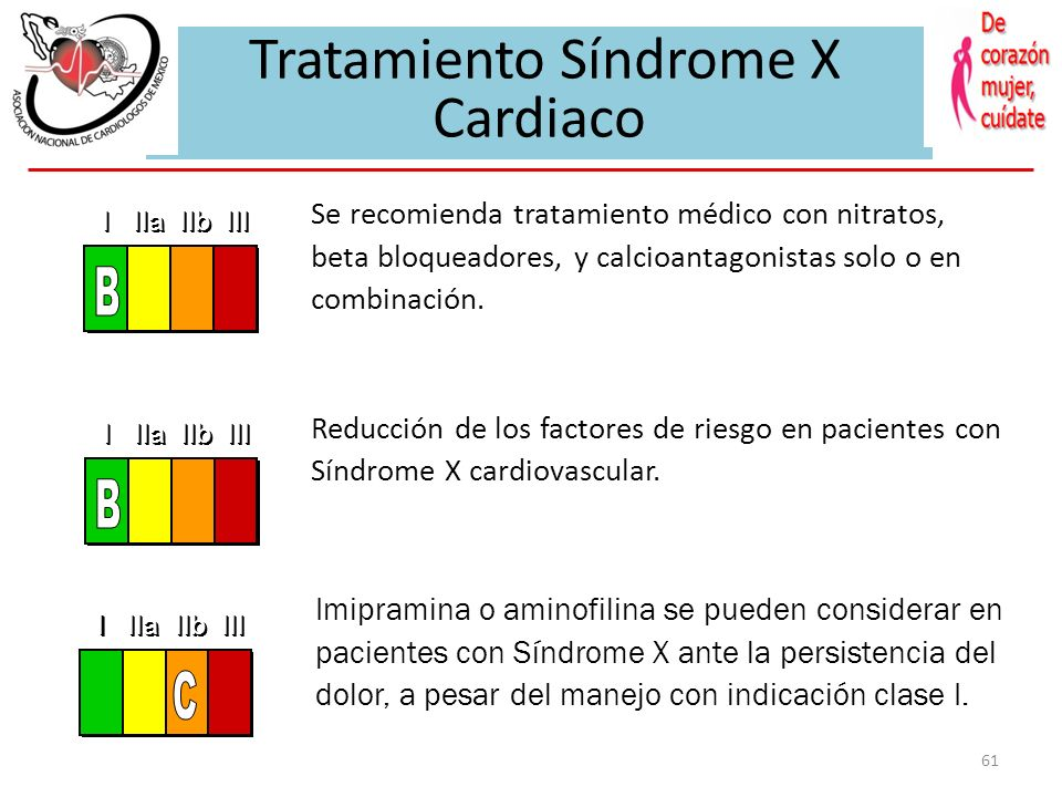 Sindrome XCardiovascular Syndrome X