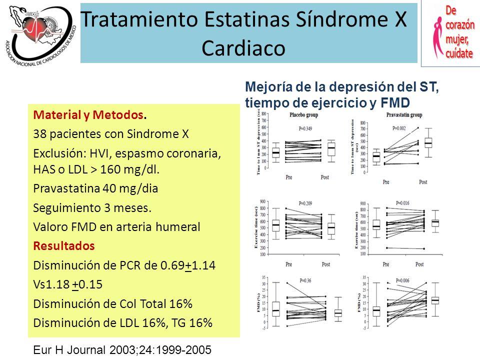 Tratamiento Estatinas Síndrome X Cardiaco
