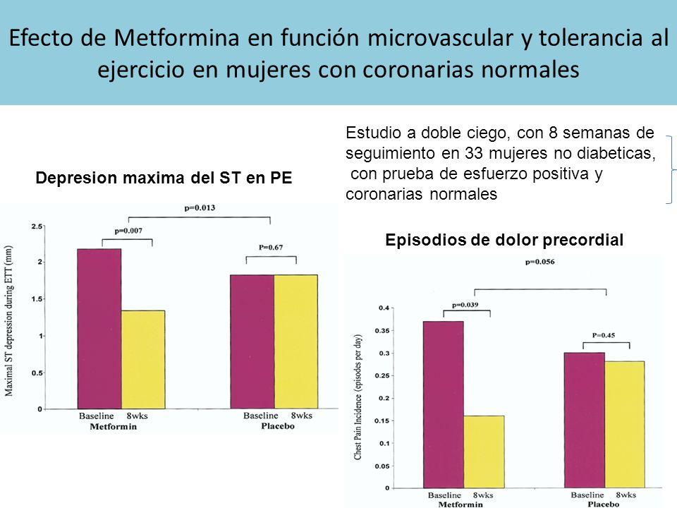 Efecto de Metformina en función microvascular y tolerancia al ejercicio en mujeres con coronarias normales