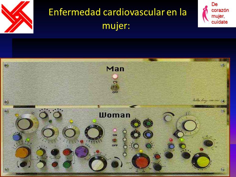 Enfermedad cardiovascular en la mujer: