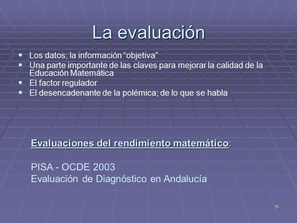 La evaluación Los datos; la información objetiva Una parte importante de las claves para mejorar la calidad de la Educación Matemática.
