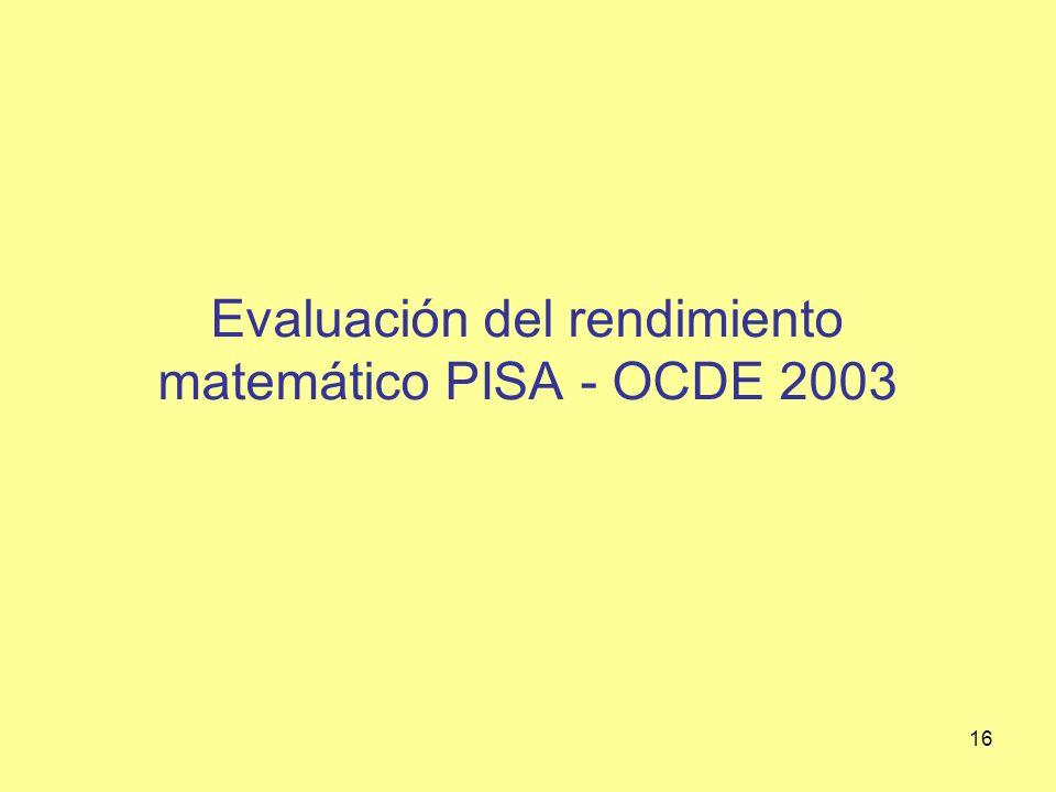 Evaluación del rendimiento matemático PISA - OCDE 2003