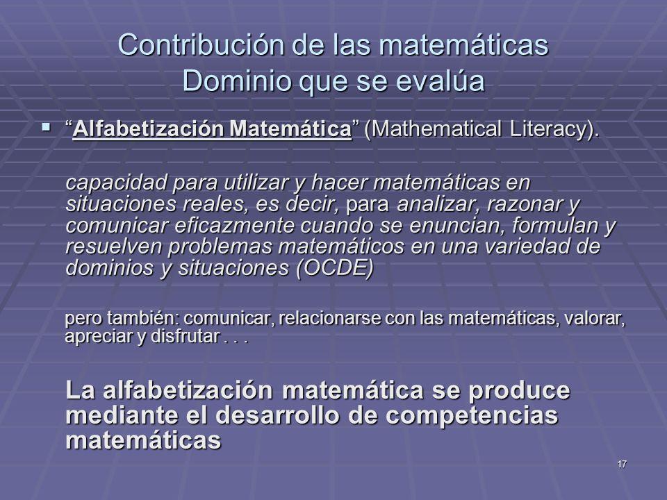 Contribución de las matemáticas Dominio que se evalúa