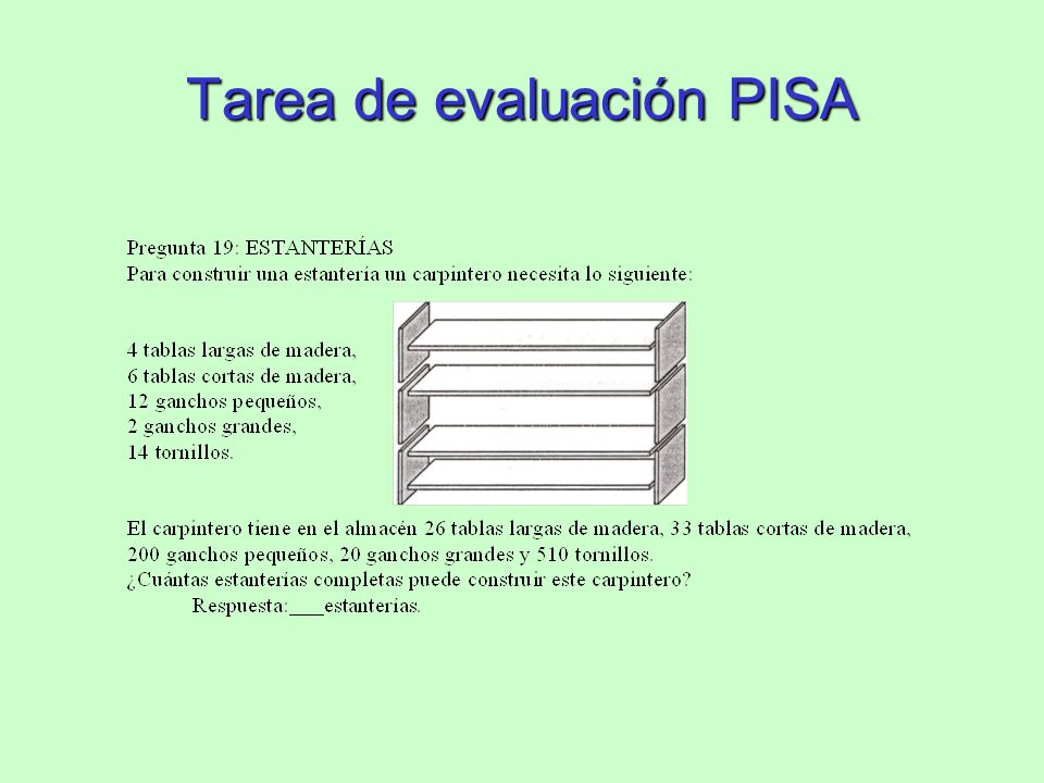 Tarea de evaluación PISA