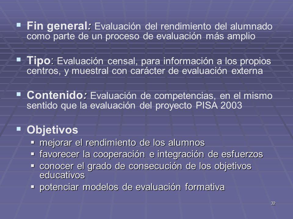 Fin general: Evaluación del rendimiento del alumnado como parte de un proceso de evaluación más amplio