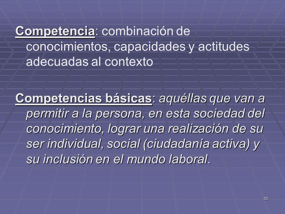 Competencia: combinación de conocimientos, capacidades y actitudes adecuadas al contexto