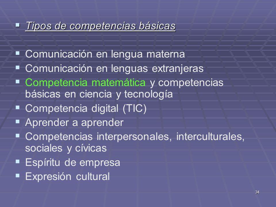 Tipos de competencias básicas