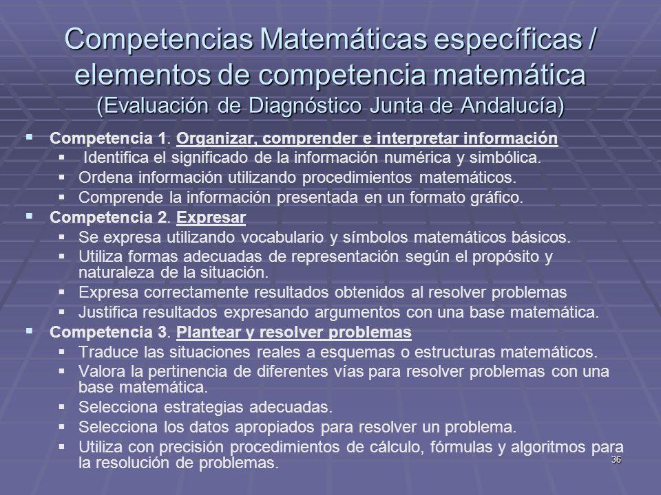 Competencias Matemáticas específicas / elementos de competencia matemática (Evaluación de Diagnóstico Junta de Andalucía)
