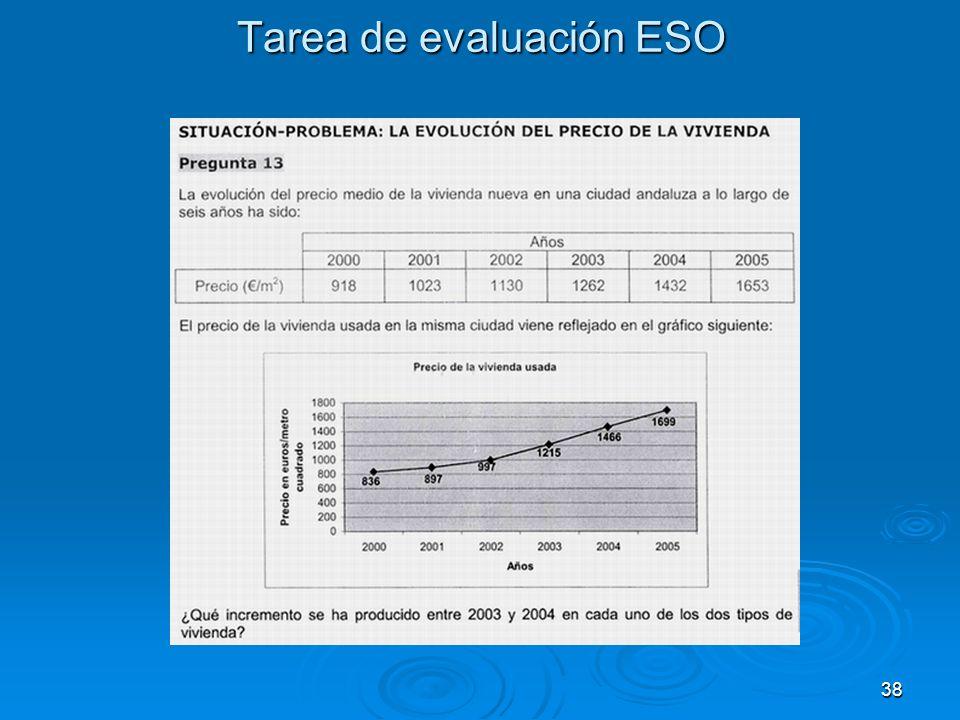 Tarea de evaluación ESO