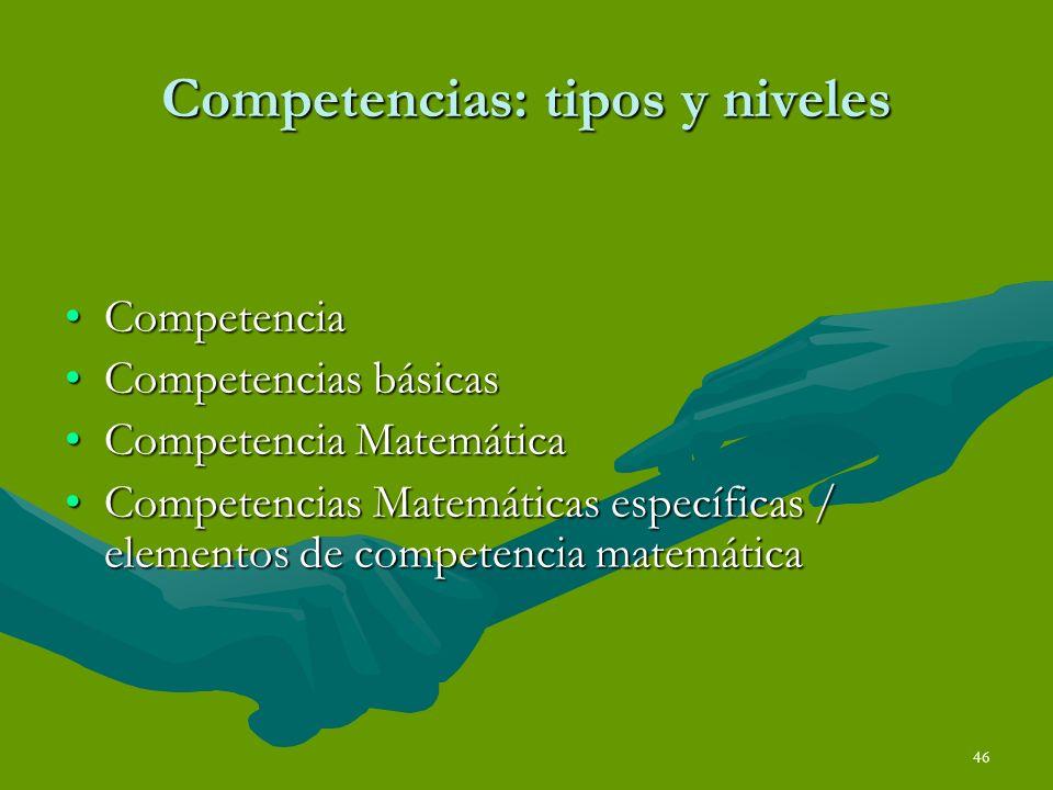 Competencias: tipos y niveles
