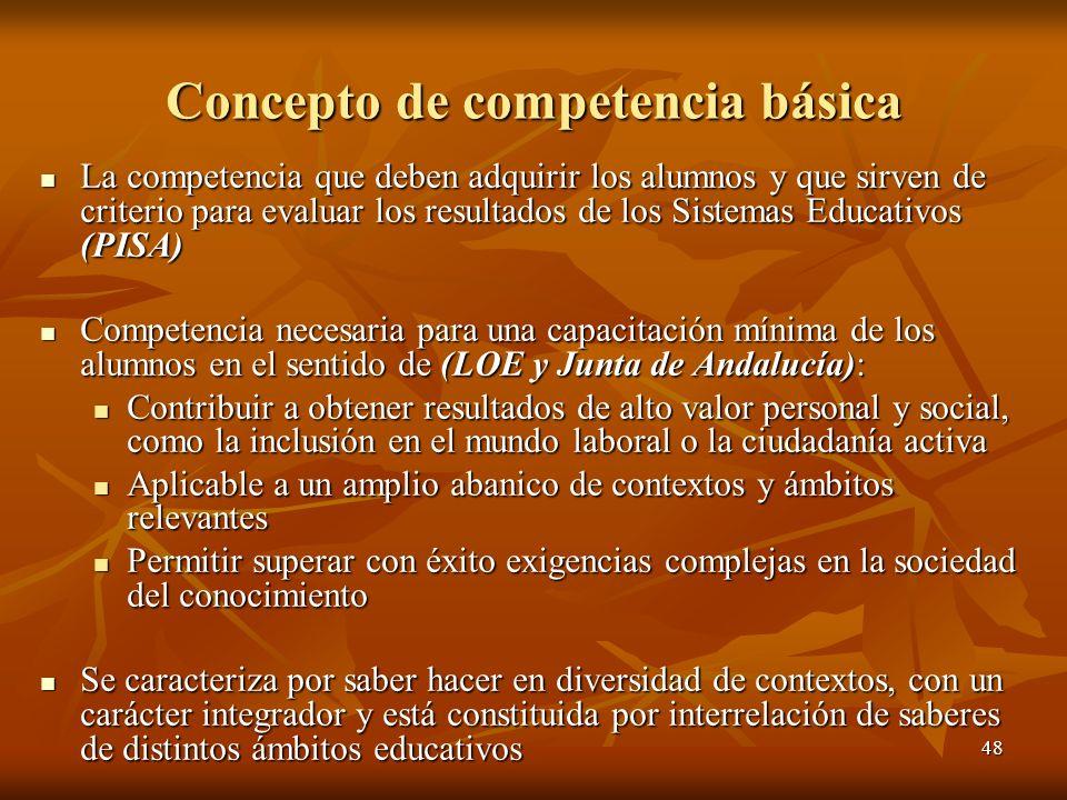 Concepto de competencia básica