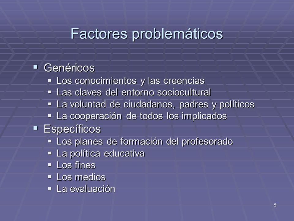 Factores problemáticos