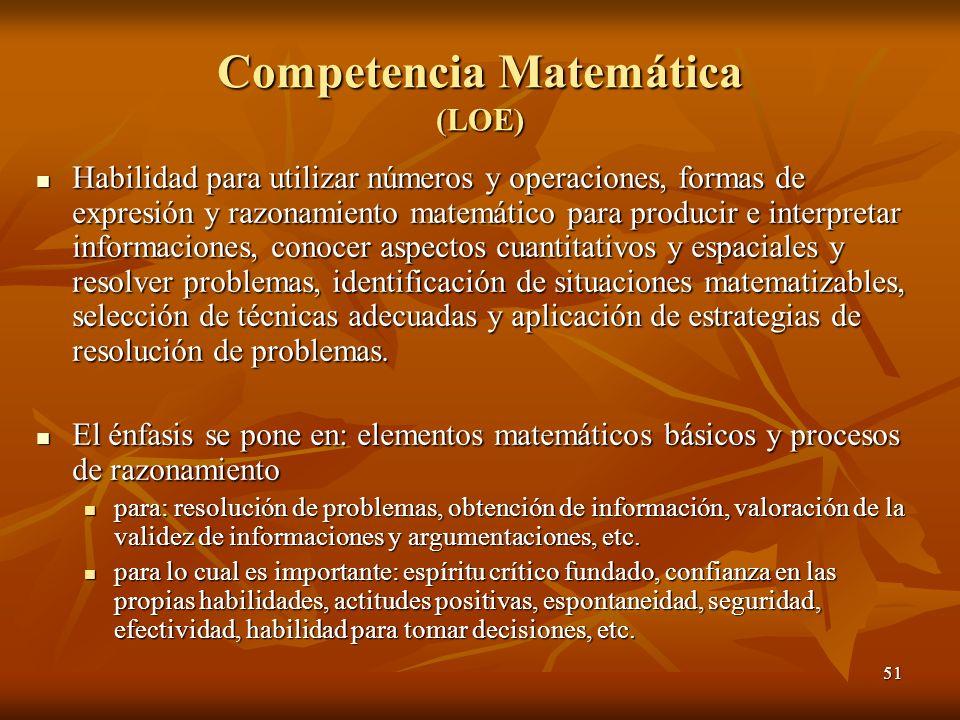 Competencia Matemática (LOE)