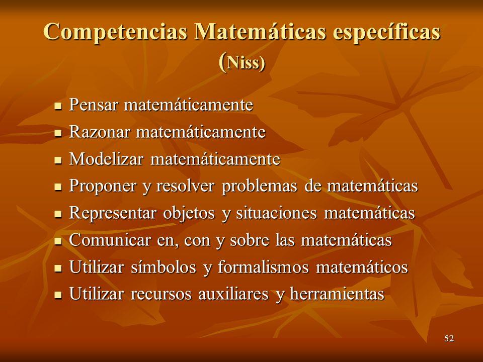 Competencias Matemáticas específicas (Niss)