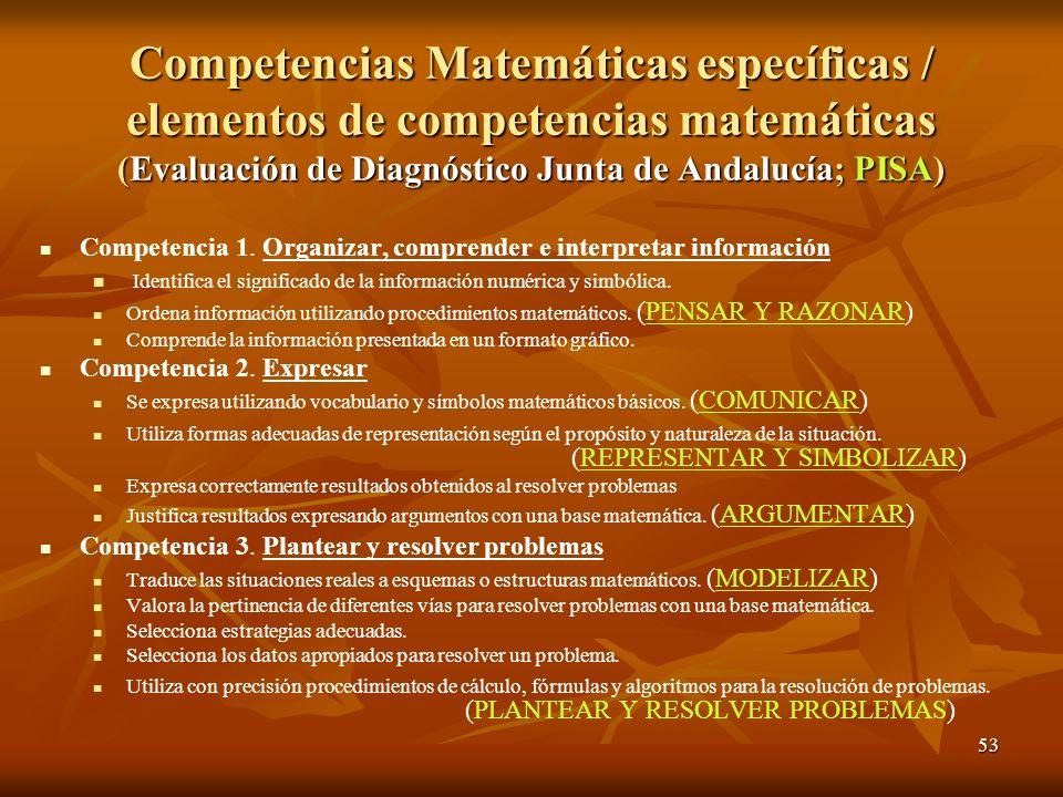 Competencias Matemáticas específicas / elementos de competencias matemáticas (Evaluación de Diagnóstico Junta de Andalucía; PISA)