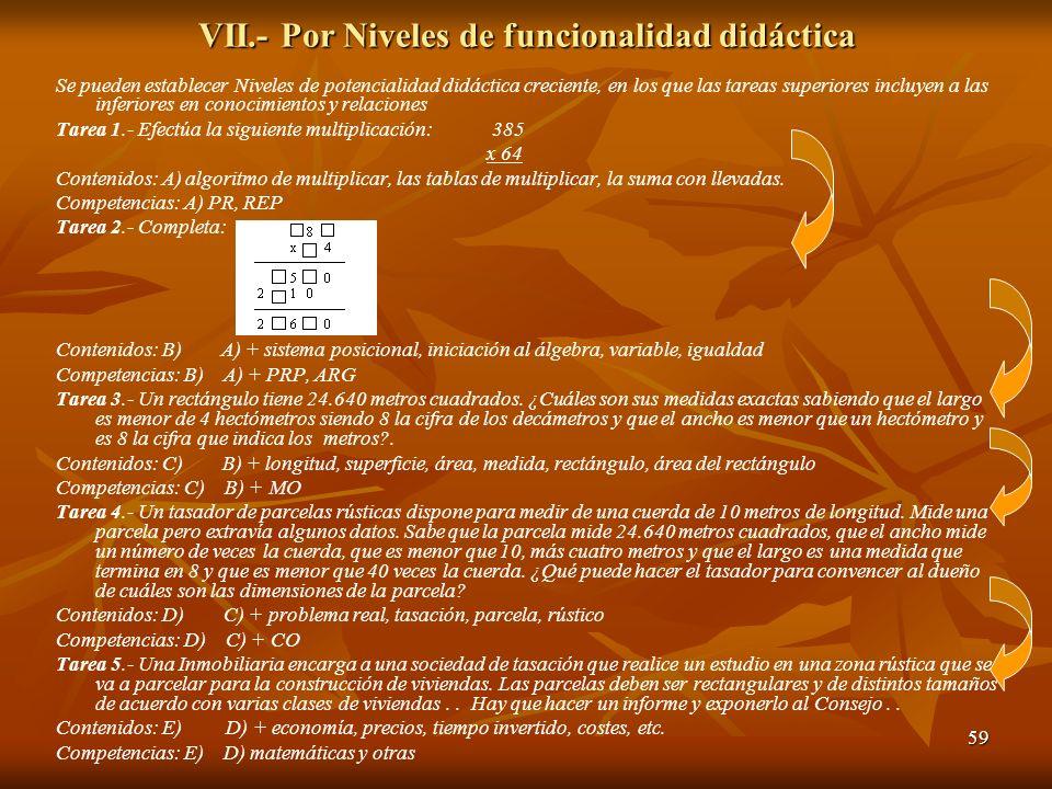 VII.- Por Niveles de funcionalidad didáctica