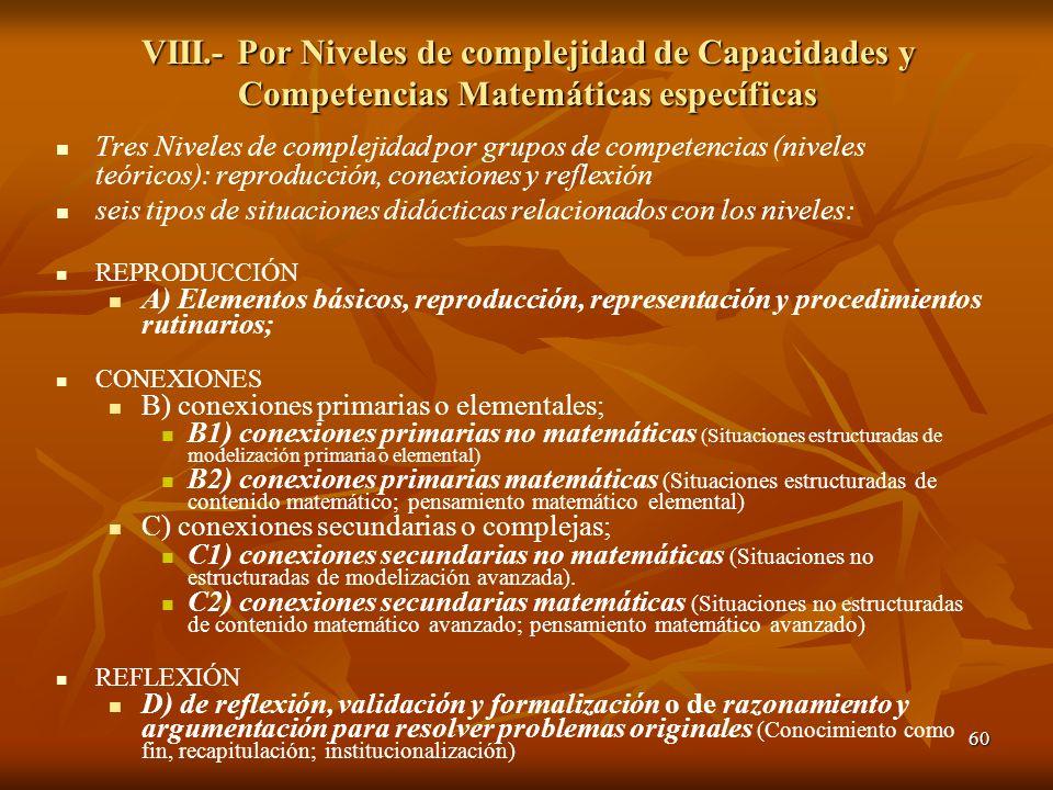 VIII.- Por Niveles de complejidad de Capacidades y Competencias Matemáticas específicas