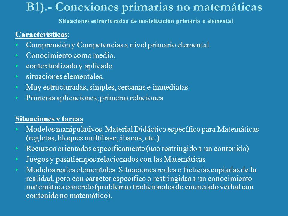 B1).- Conexiones primarias no matemáticas Situaciones estructuradas de modelización primaria o elemental