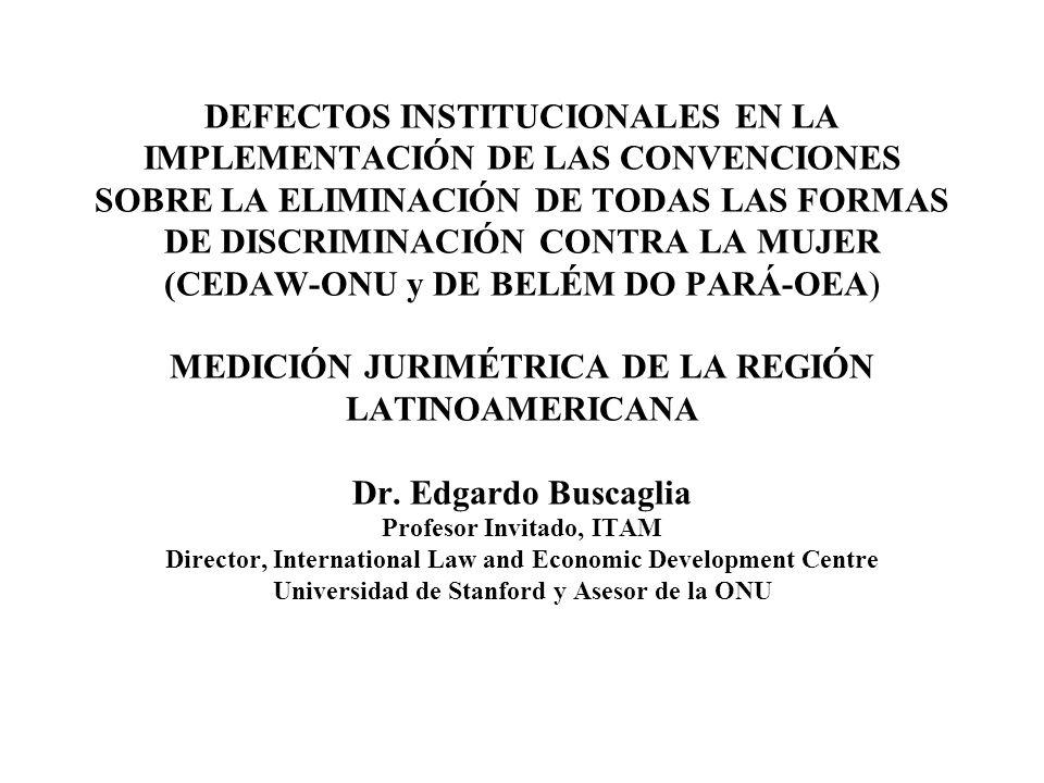 DEFECTOS INSTITUCIONALES EN LA IMPLEMENTACIÓN DE LAS CONVENCIONES SOBRE LA ELIMINACIÓN DE TODAS LAS FORMAS DE DISCRIMINACIÓN CONTRA LA MUJER (CEDAW-ONU y DE BELÉM DO PARÁ-OEA) MEDICIÓN JURIMÉTRICA DE LA REGIÓN LATINOAMERICANA Dr.