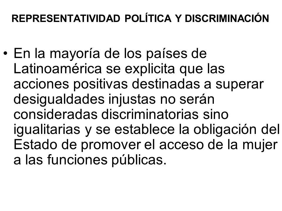 REPRESENTATIVIDAD POLÍTICA Y DISCRIMINACIÓN