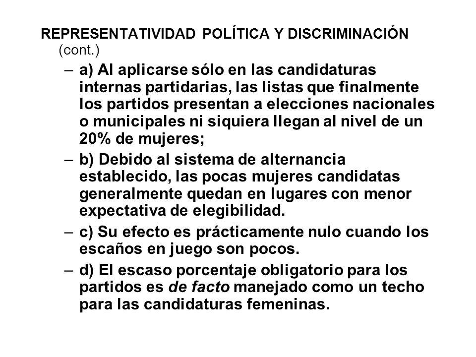 REPRESENTATIVIDAD POLÍTICA Y DISCRIMINACIÓN (cont.)