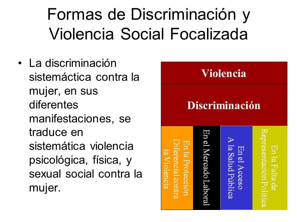 Formas de Discriminación y Violencia Social Focalizada