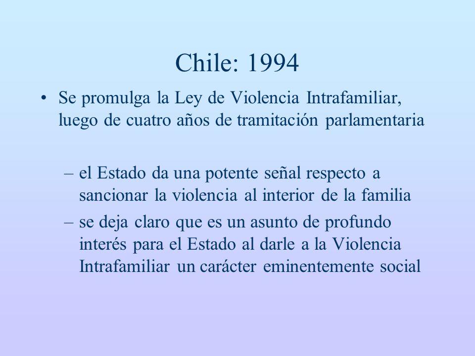 Chile: 1994 Se promulga la Ley de Violencia Intrafamiliar, luego de cuatro años de tramitación parlamentaria.