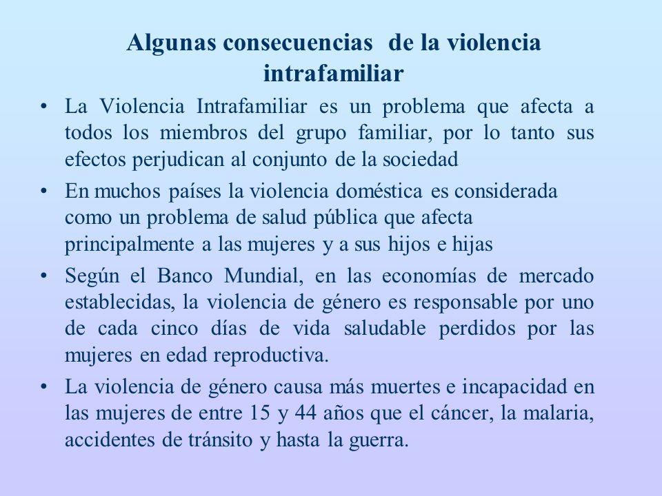 Algunas consecuencias de la violencia intrafamiliar