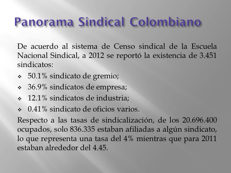 Panorama Sindical Colombiano