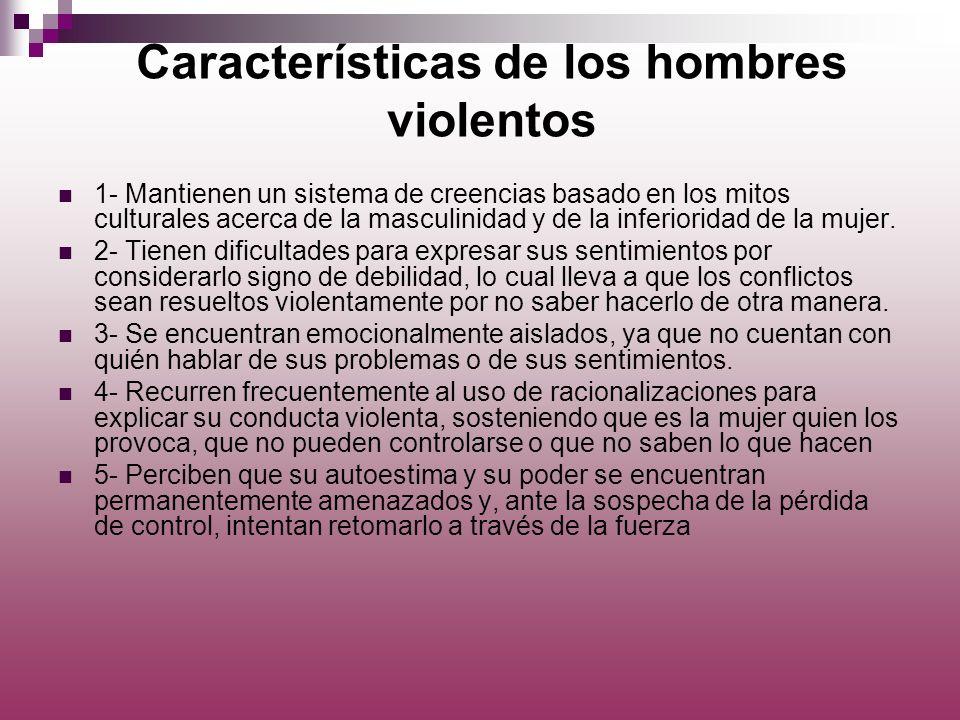 Características de los hombres violentos