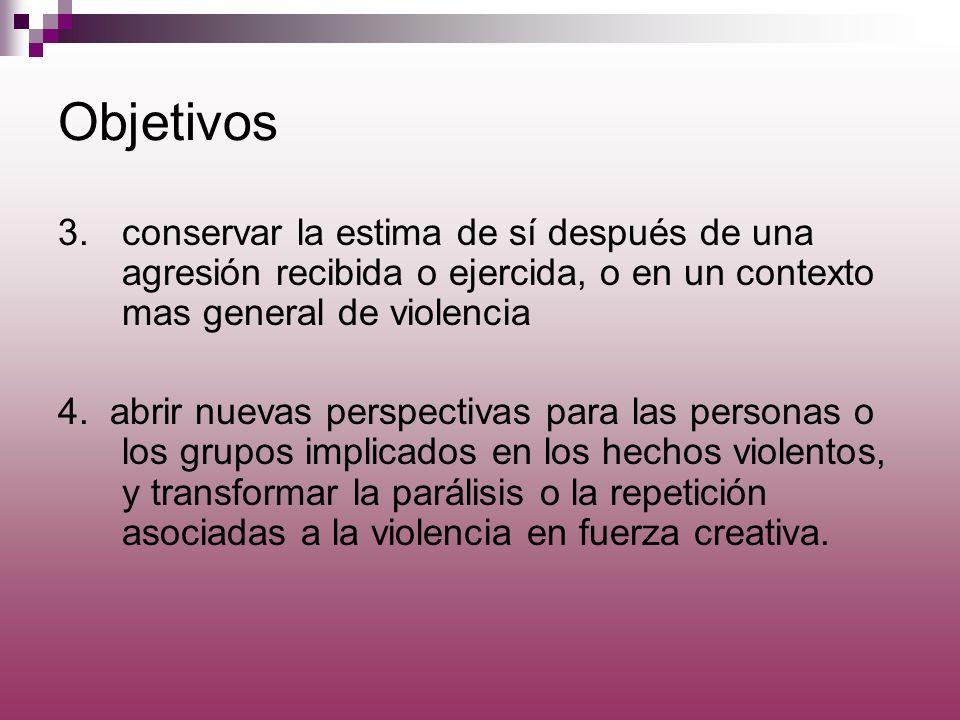 Objetivos conservar la estima de sí después de una agresión recibida o ejercida, o en un contexto mas general de violencia.