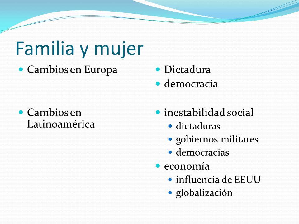 Familia y mujer Cambios en Europa Cambios en Latinoamérica Dictadura