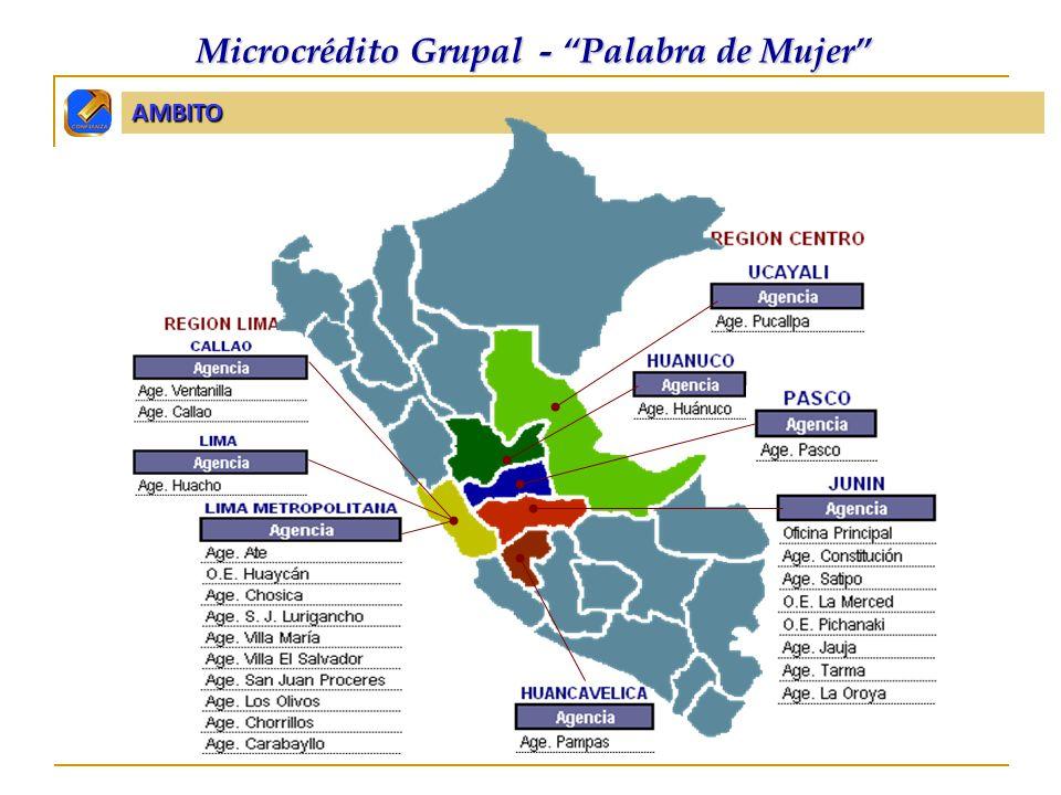 Microcrédito Grupal - Palabra de Mujer