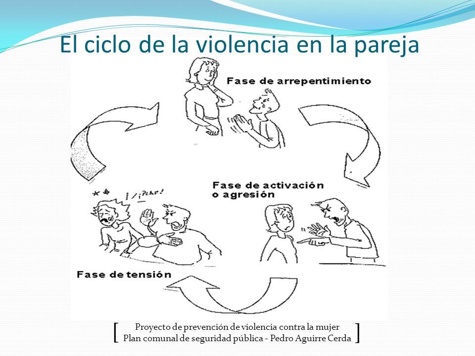 El ciclo de la violencia en la pareja