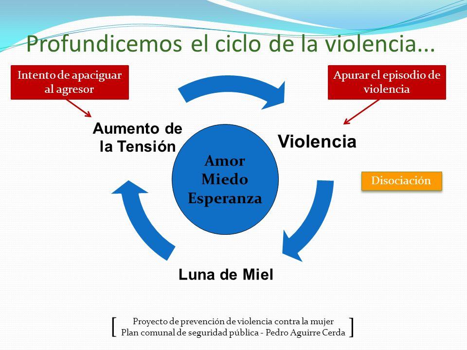 Profundicemos el ciclo de la violencia...