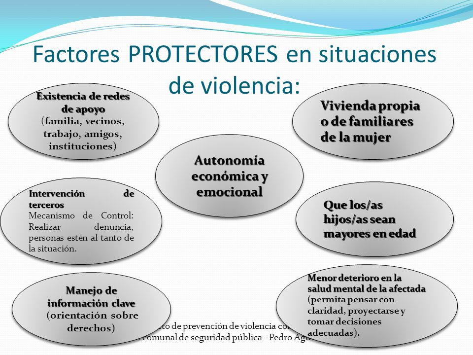 Factores PROTECTORES en situaciones de violencia: