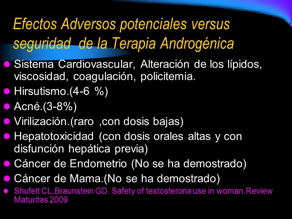 Efectos Adversos potenciales versus seguridad de la Terapia Androgénica