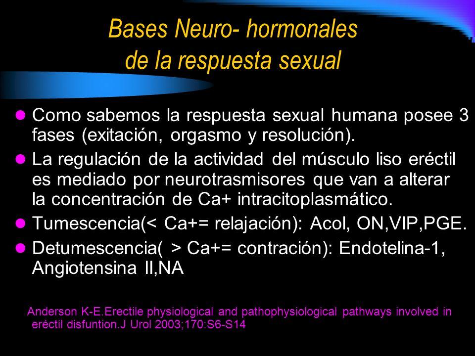 Bases Neuro- hormonales de la respuesta sexual