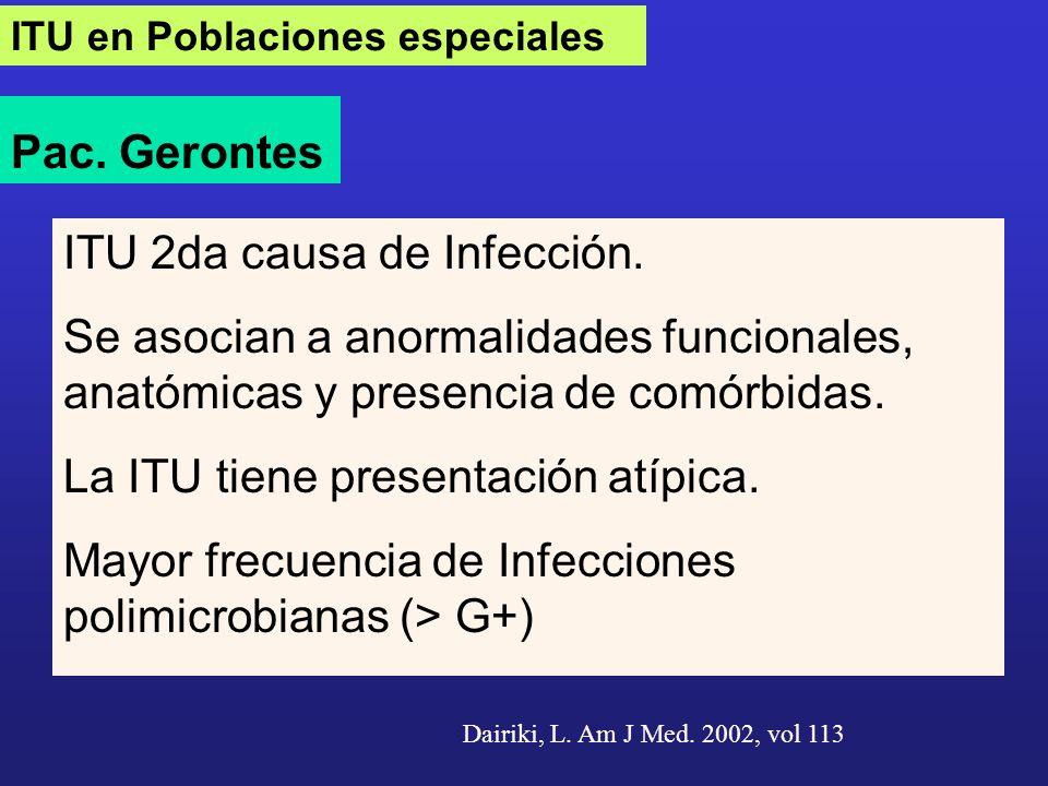 ITU 2da causa de Infección. Se asocian a anormalidades funcionales,