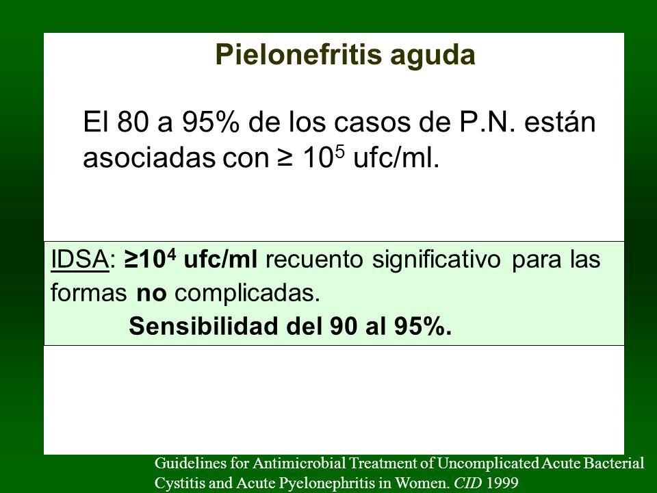 El 80 a 95% de los casos de P.N. están asociadas con ≥ 105 ufc/ml.