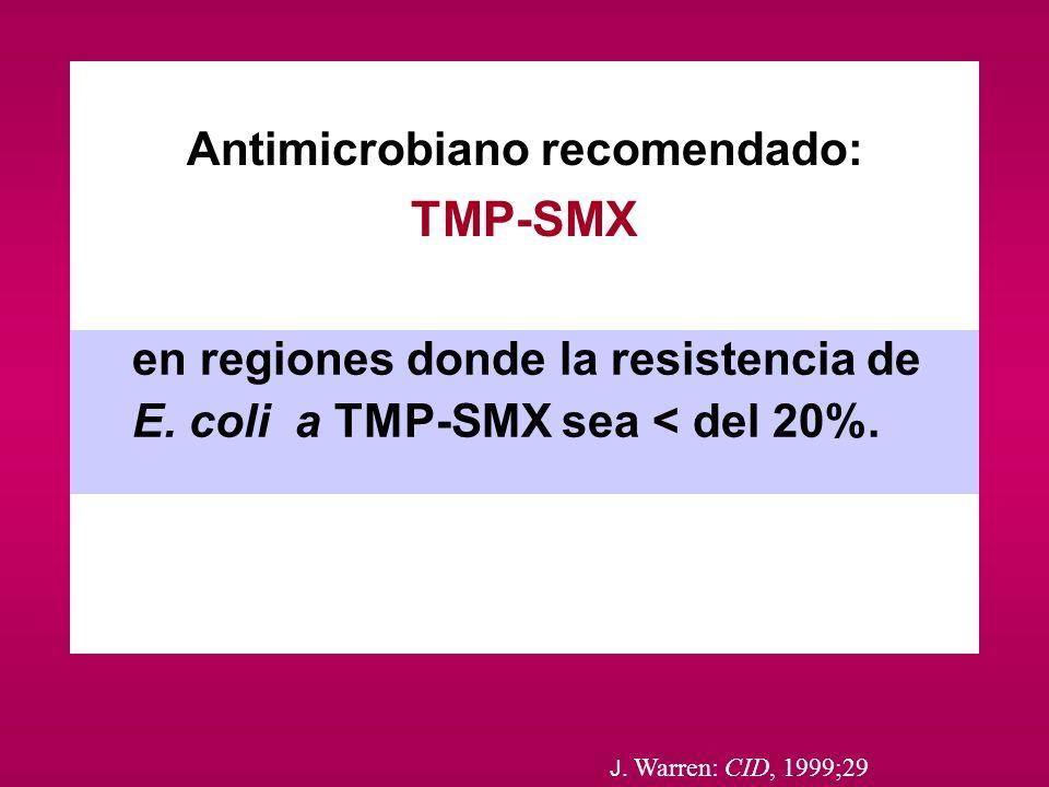 Antimicrobiano recomendado: