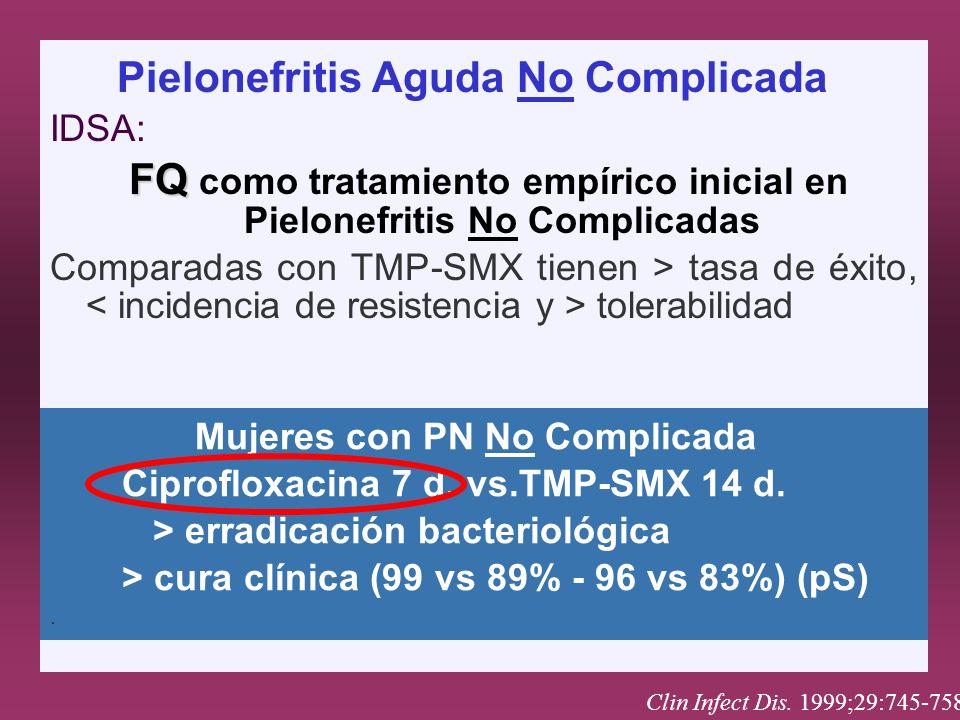 FQ como tratamiento empírico inicial en Pielonefritis No Complicadas