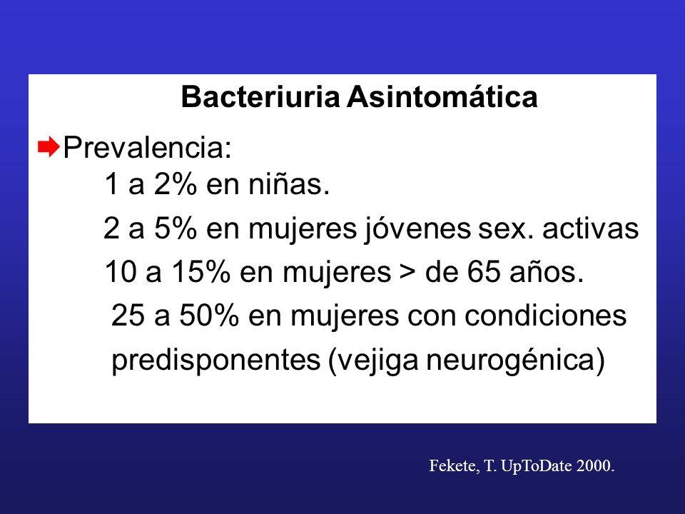 Bacteriuria Asintomática