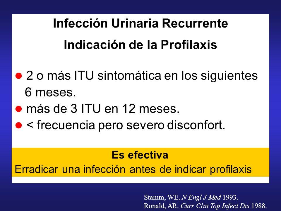 Infección Urinaria Recurrente Indicación de la Profilaxis