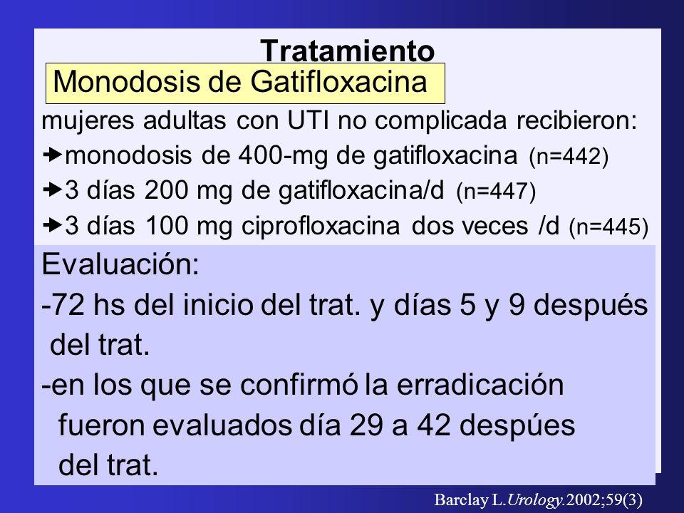 Monodosis de Gatifloxacina
