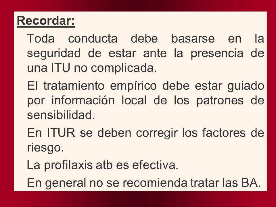 Recordar: Toda conducta debe basarse en la seguridad de estar ante la presencia de una ITU no complicada.