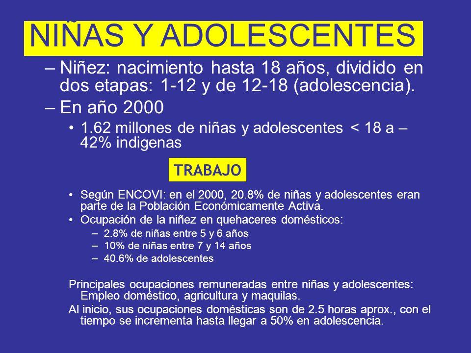 NIÑAS Y ADOLESCENTES Niñez: nacimiento hasta 18 años, dividido en dos etapas: 1-12 y de 12-18 (adolescencia).