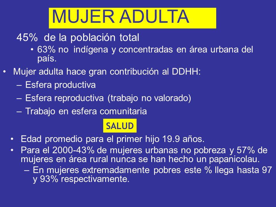 MUJER ADULTA 45% de la población total