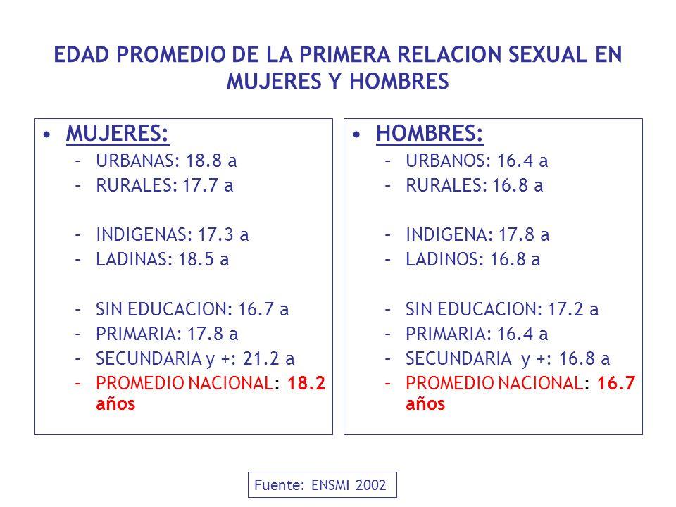 EDAD PROMEDIO DE LA PRIMERA RELACION SEXUAL EN MUJERES Y HOMBRES
