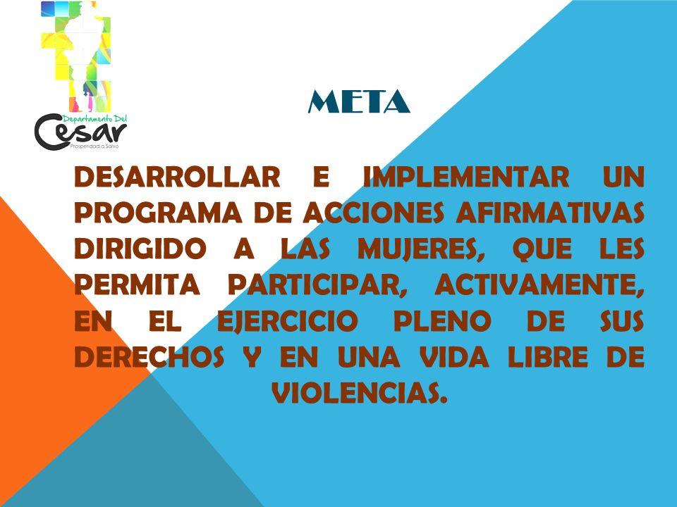 META Desarrollar e implementar un programa de acciones afirmativas dirigido a las mujeres, que les permita participar, activamente, en el ejercicio pleno de sus derechos y en una vida libre de violencias.